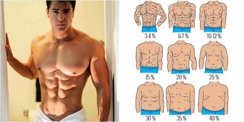 scăderea în greutate a abcesului pulmonar pierdere de grăsime ghrelin