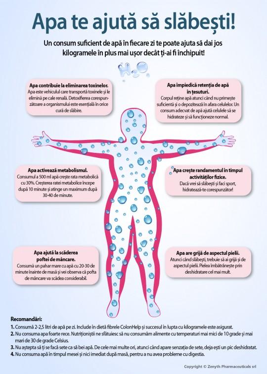 Dacă sunteți bolnav, puteți să faceți baie cu frig? Recomandări importante în timpul bolii