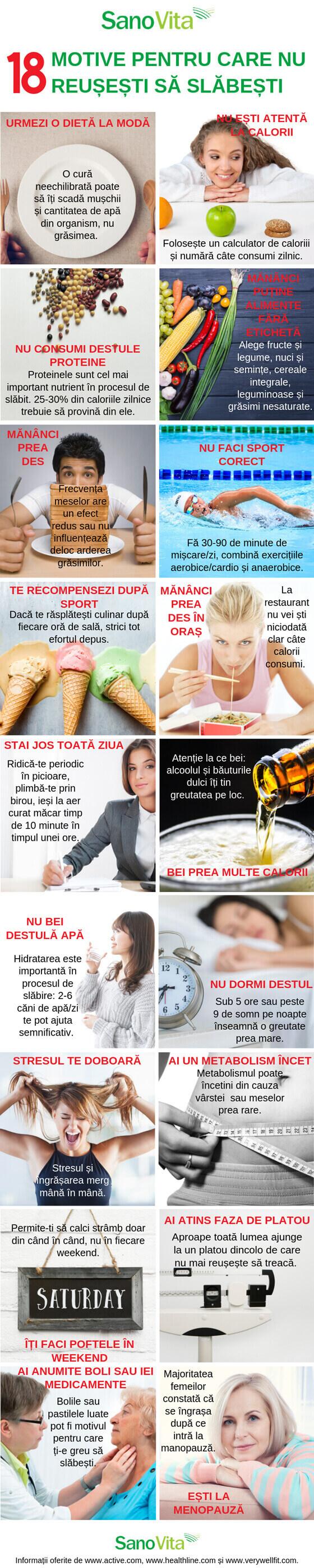 Toate stirile cu tema cura slabire, Viata sanatoasa | terraagroinvest.ro