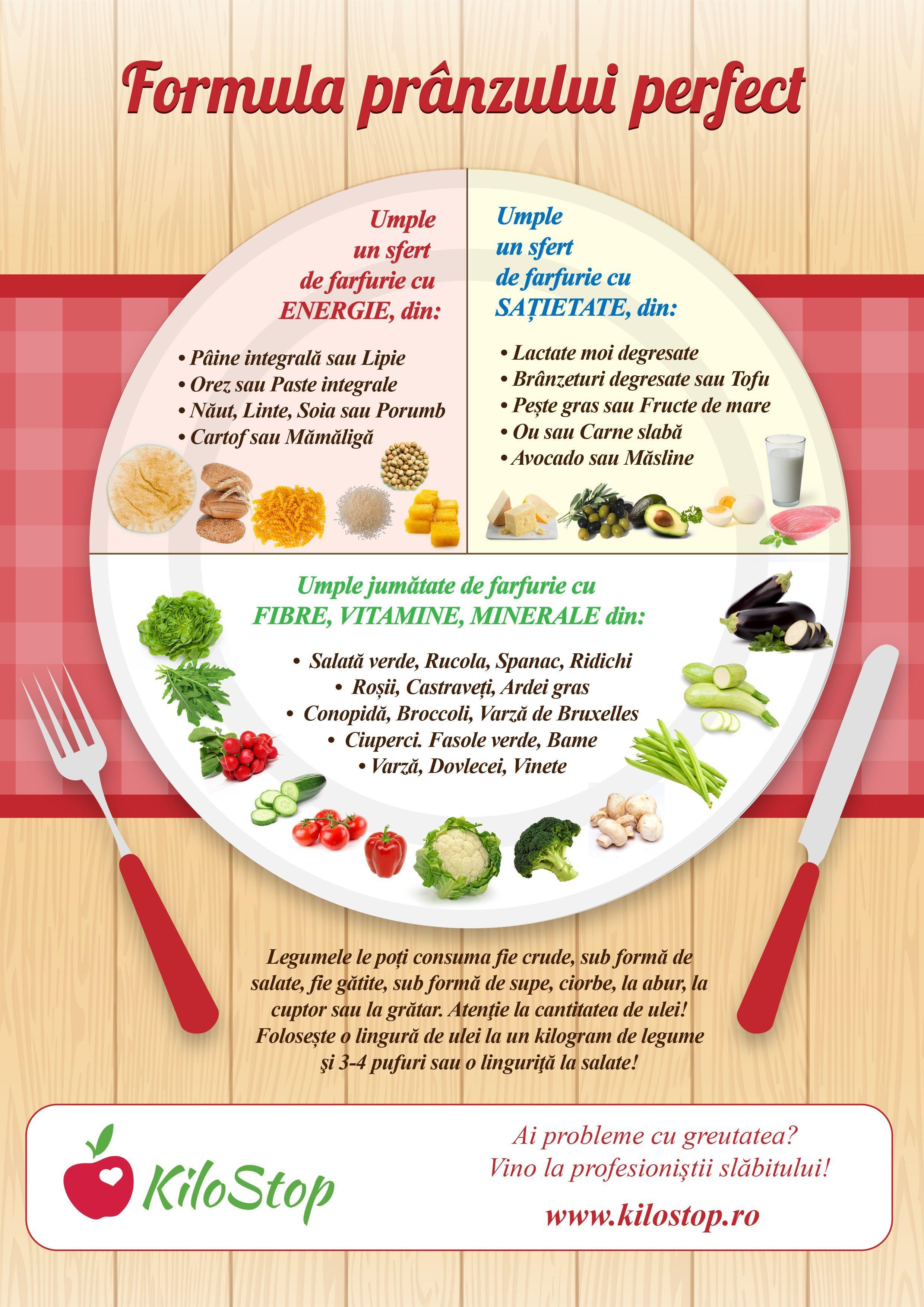 Pot să pierd în greutate mâncând bucătărie slabă
