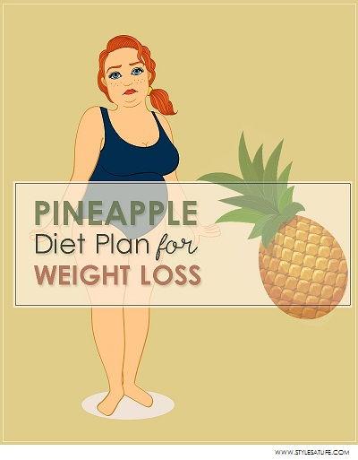 Plan de Slăbit | Program dietă - StockholmDiet