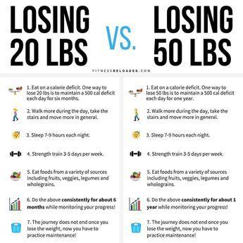 csn slăbire Pierdere în greutate de 49 de kilograme