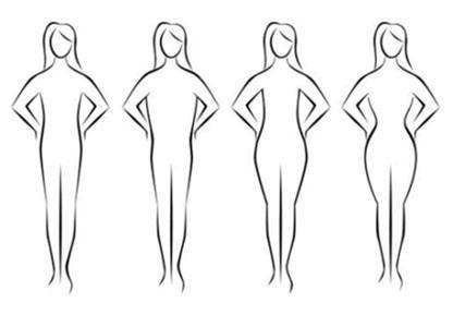 Slăbeşte în funcţie de forma corpului: ectomorf, endomorf şi mezomorf