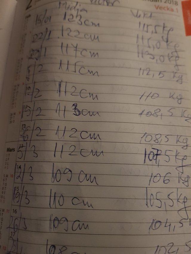 scădere în greutate 1 kg în 1 săptămână