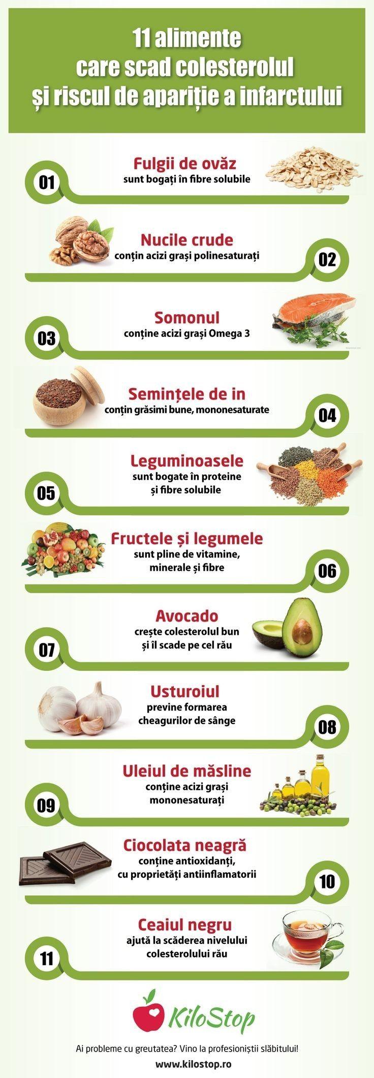 importanța pierderii în greutate sănătoasă rezerve de grăsime arzătoare