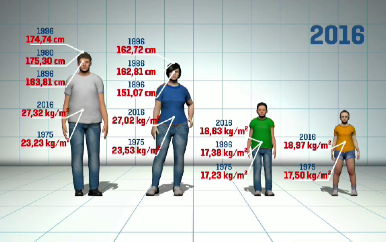 scădere în greutate la 65 de ani