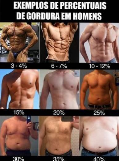 Diferenta dintre a pierde in greutate si a pierde grasime! - terraagroinvest.ro
