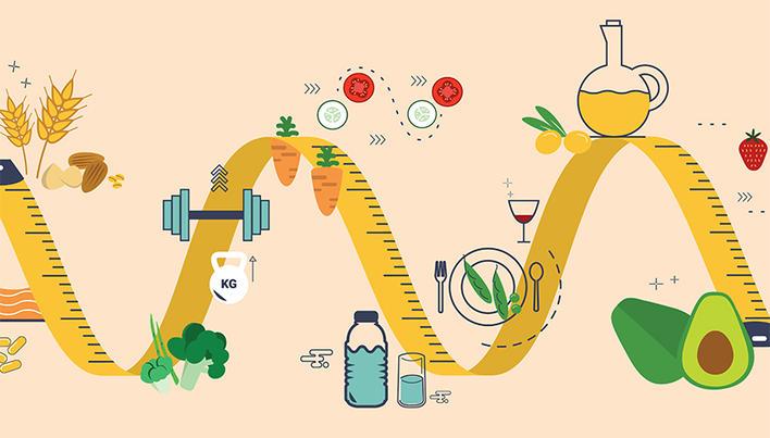rata metabolică de repaus pentru pierderea în greutate