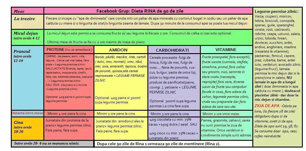 ĉar - definiție și paradigmă   dexonline