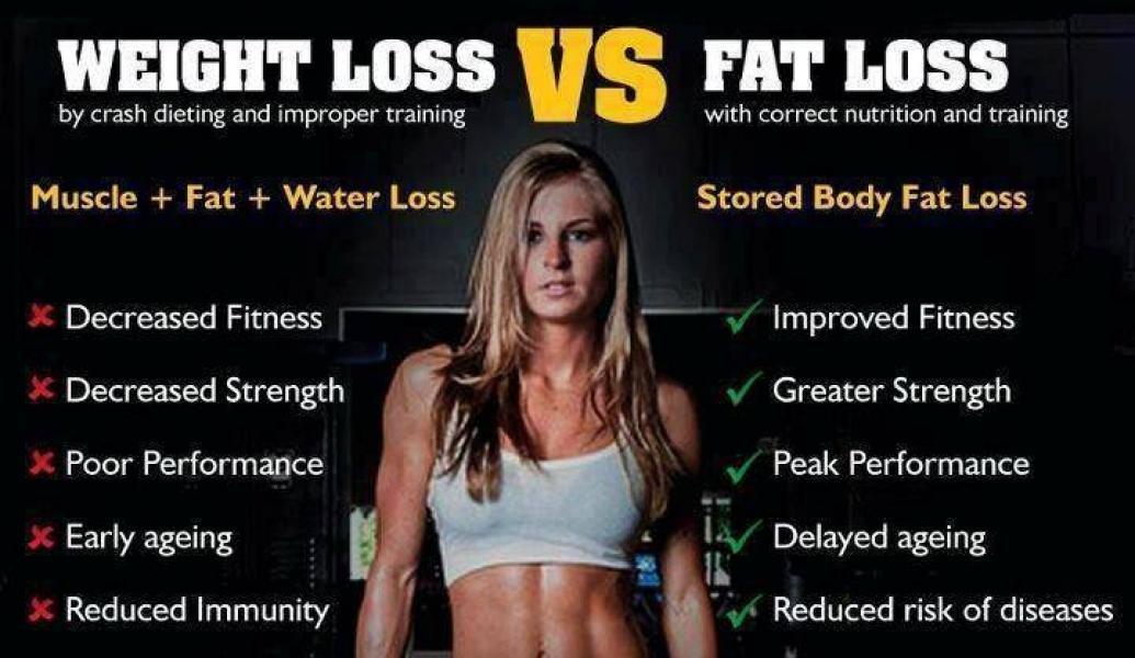 cum să mănânci pentru a arde grăsimea corporală ard grasimi cu greutati