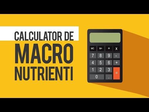 Calculator de slabire