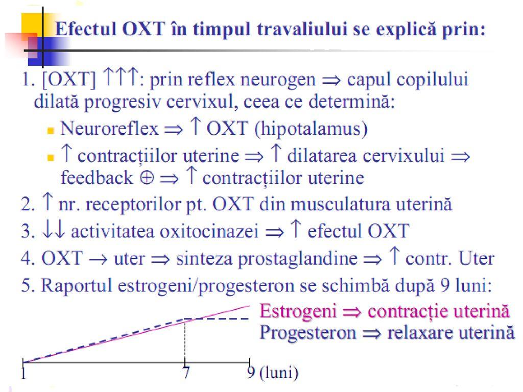 pierderea în greutate a oxitocinei