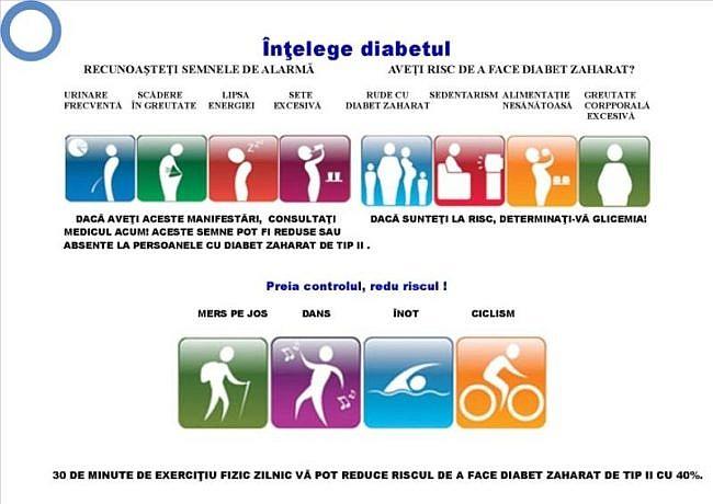 scadere in greutate la diabet