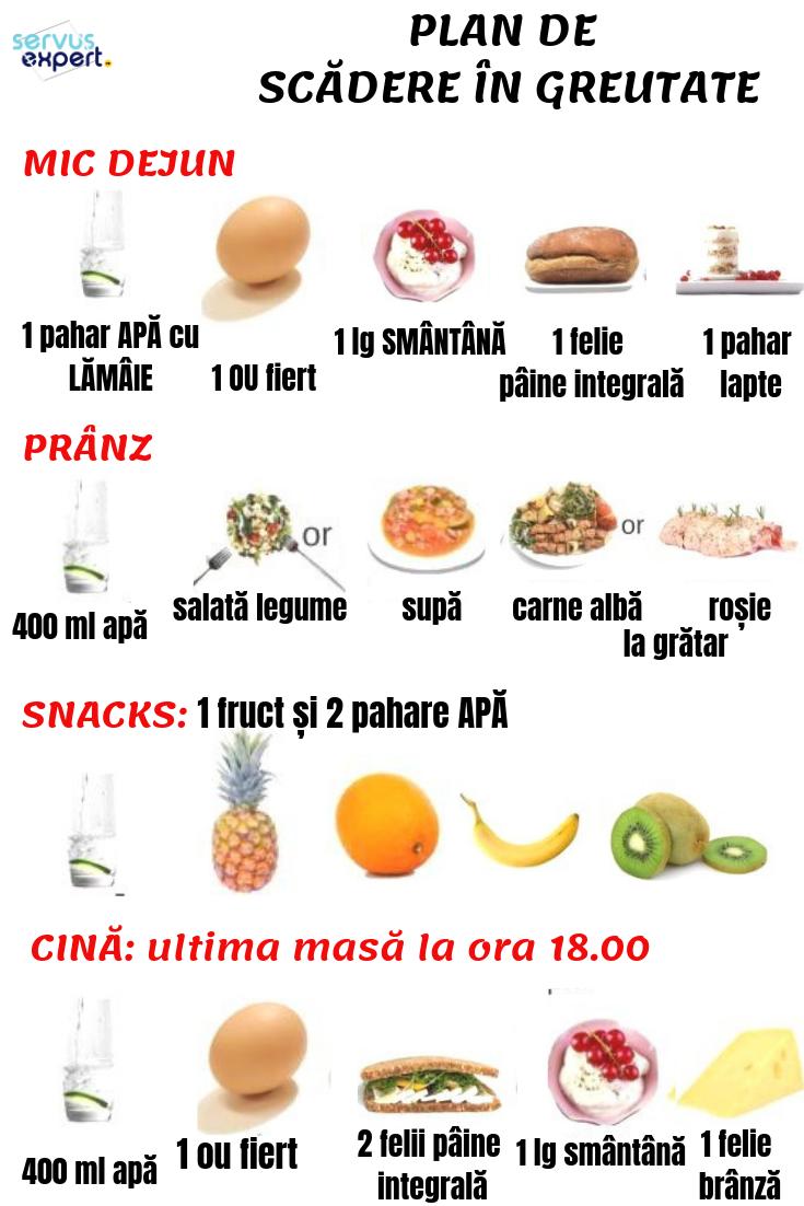 pierderea în greutate ludlow)