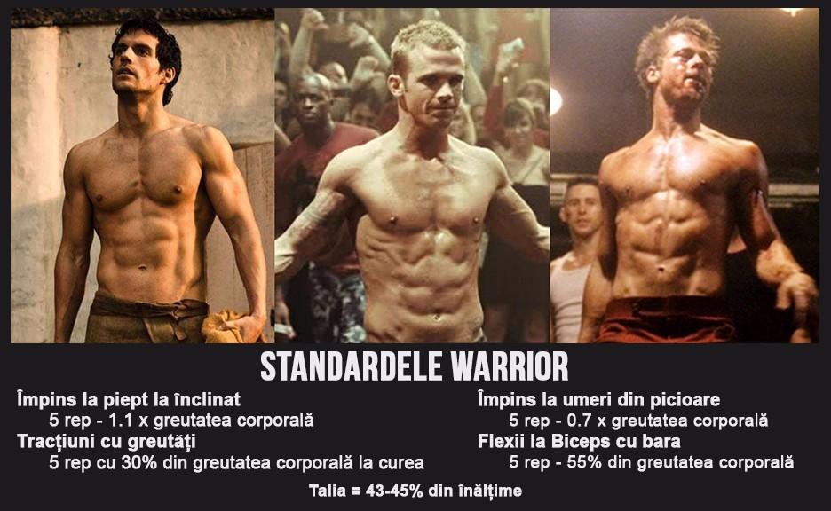 Ultimele kilograme de grasime | Cristian Margarit