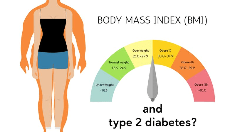 pierdere în greutate rapidă în 10 zile dieta de slabit bogata in proteine