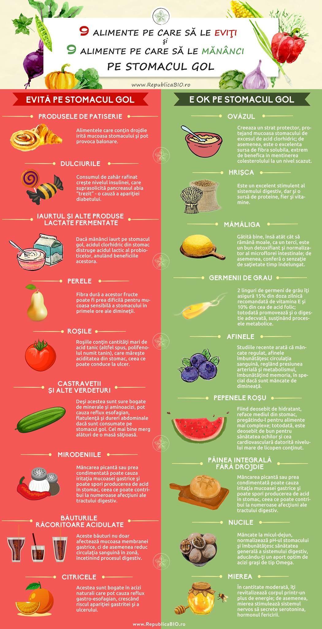 Slăbirea sănătoasă - calea mai simplă de a pierde în greutate | Top Forma