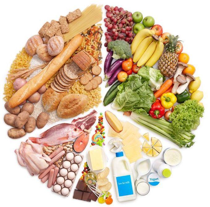 Pot dietele bogate in grasimi sa te ajute sa pierzi in greutate? — terraagroinvest.ro