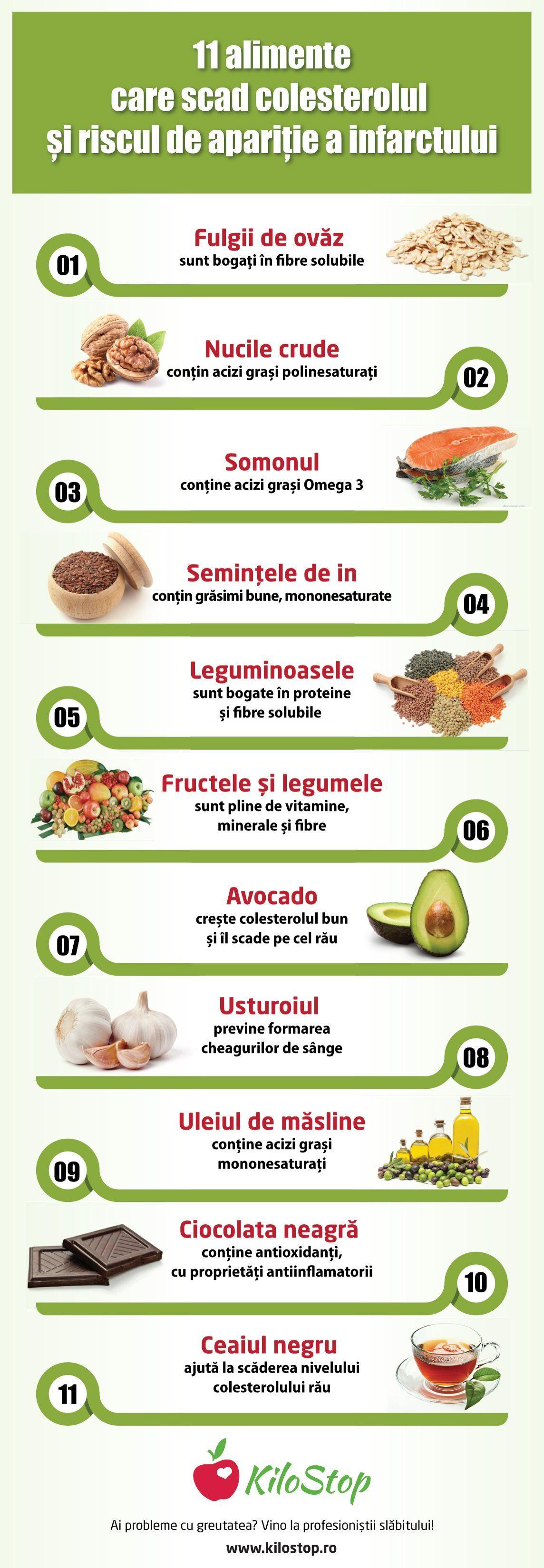 Revizuirea dietei cu 1.200 de calorii: funcționează pentru pierderea în greutate?