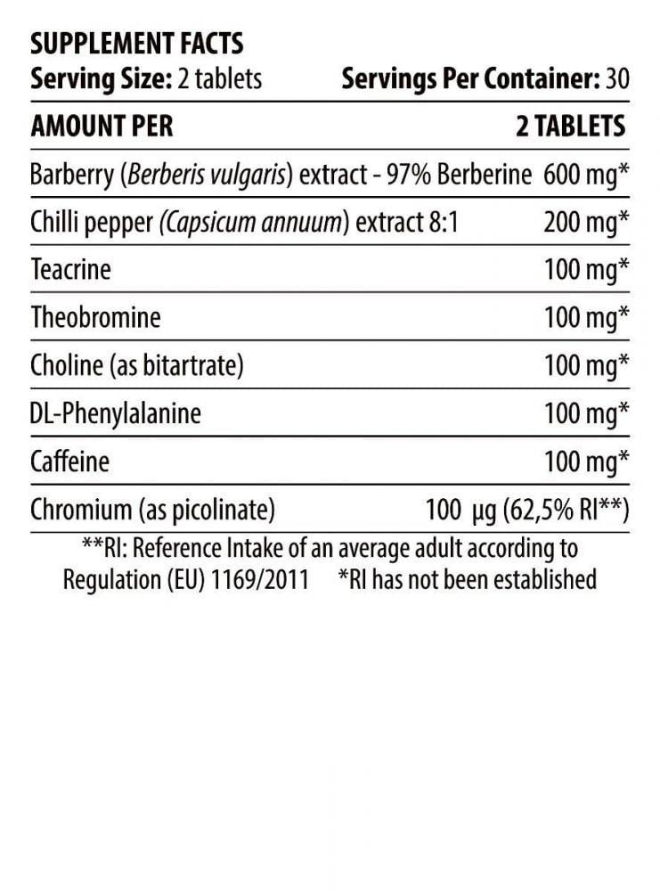 Cele mai bune pastile de dietă de pe piața contor