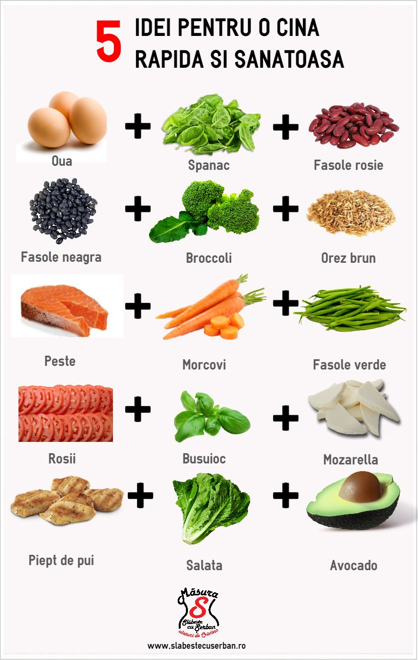 O dietă pentru subțierea taliei în 3 zile   Health motivation, Health trends, Health coach