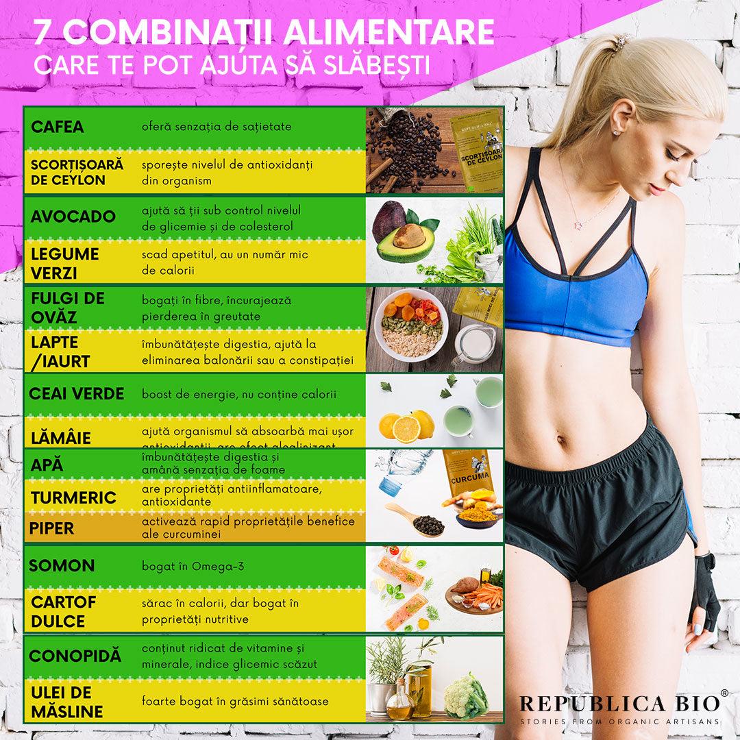 curcumina ajută la pierderea în greutate bastoane de slabire