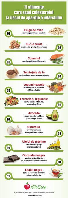 7 fructe care te ajută să arzi grăsimea de pe abdomen – Gazeta de România