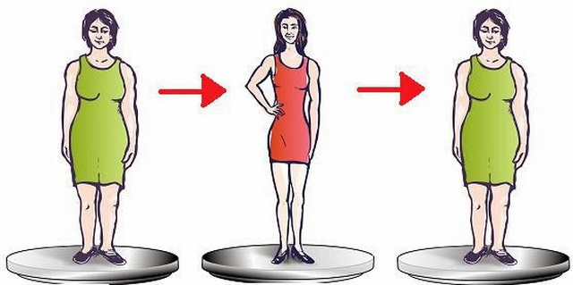 Cum slăbeşte Nicoleta Luciu 5 kilograme într-o săptămână