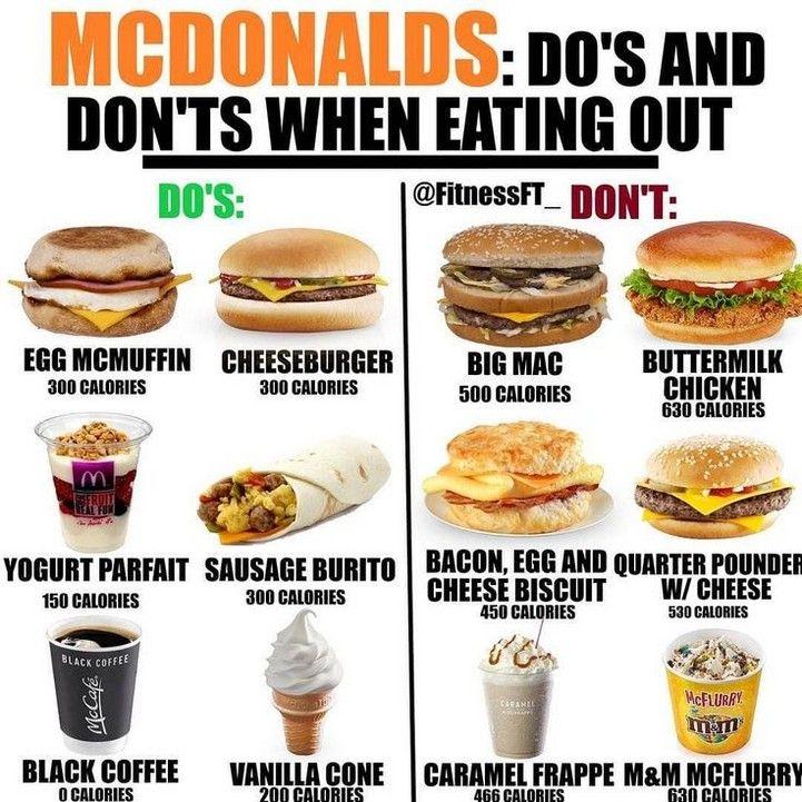 mcdonald s pierderea în greutate a ceo ului pierderea quad de grăsime