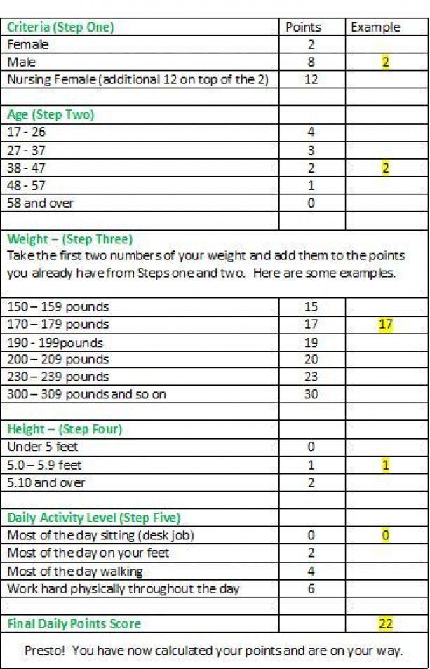 Semne de alarma: pierdere in greutate (scadere in greutate) involuntara   terraagroinvest.ro