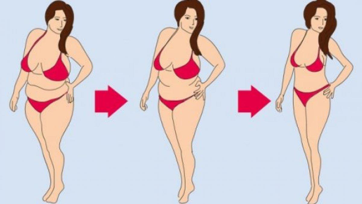 băutură miracolă pierdere de grăsime simbolul pierderii în greutate