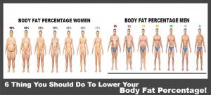 procentul de grăsime corporală pierde săptămânal