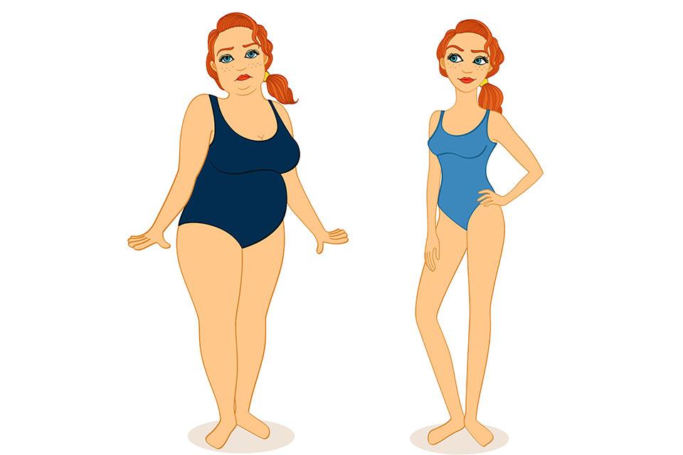 scădere severă în greutate