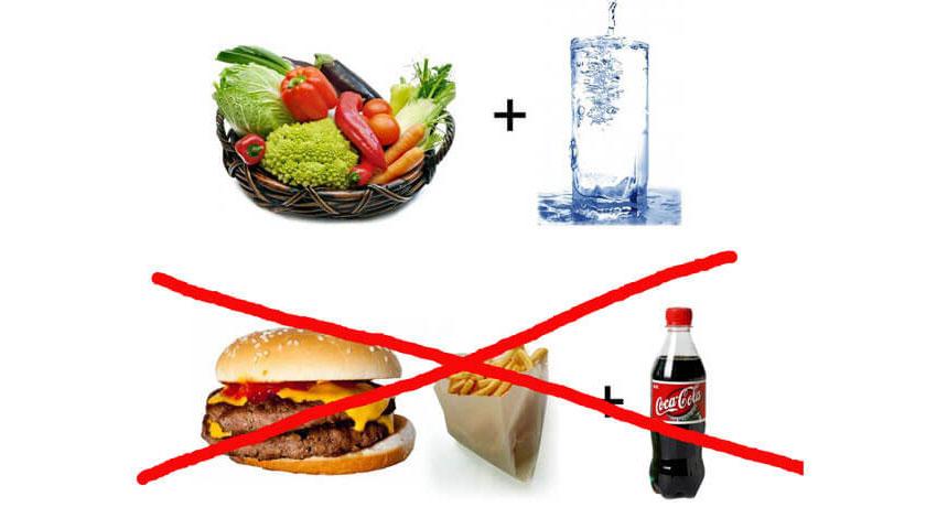 eliminarea de grăsimi bucale și pierderea în greutate grăsimea pierde în mod natural