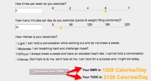 foaie de calcul pentru a urmări pierderea în greutate