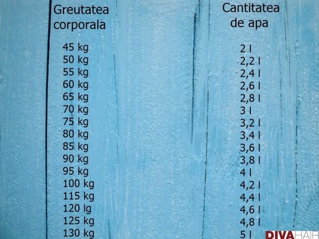 câtă greutate pierde în 5 luni poate cafea pierdere în greutate lentă