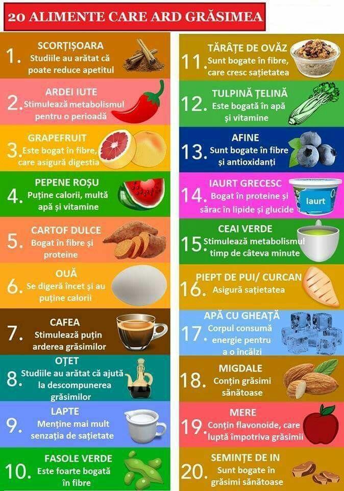 10 sfaturi pentru pierderea de grăsime te face pe Lyme să te pierzi în greutate