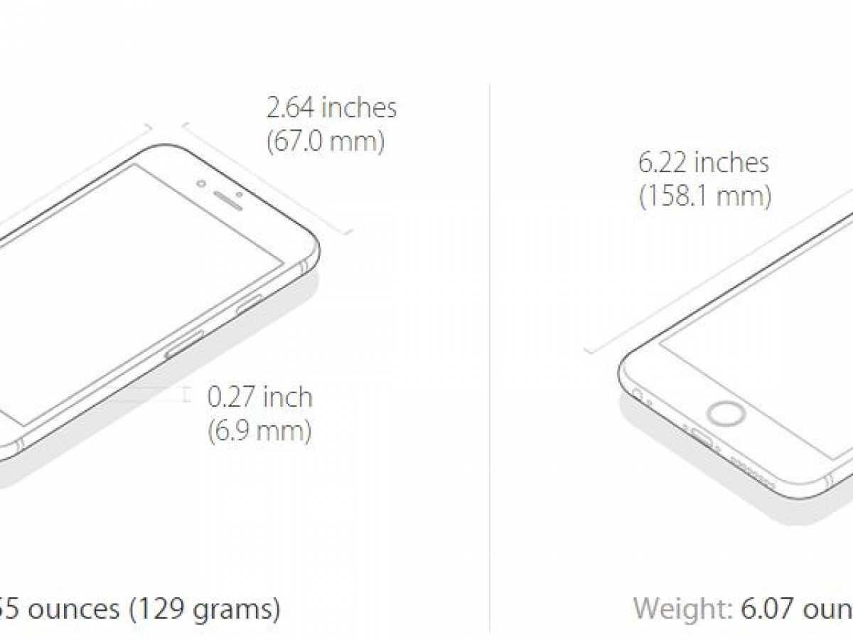 iPhone 6 - Specificații tehnice