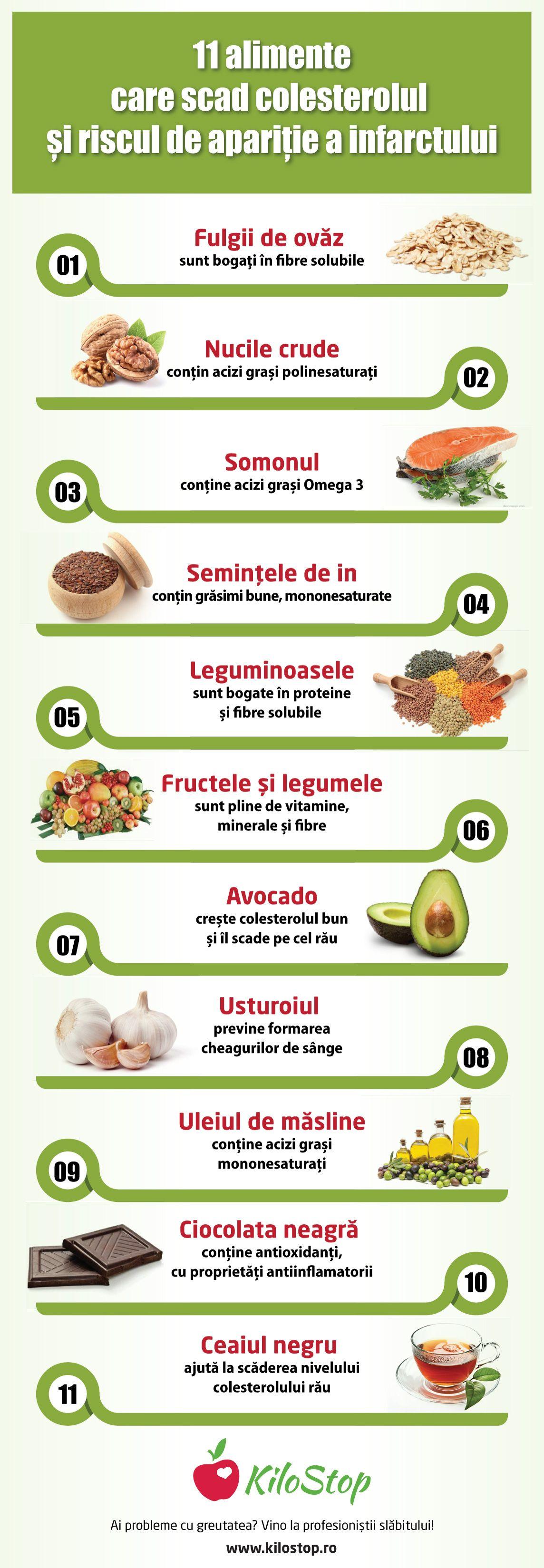 Pierderea în greutate și dieta | terraagroinvest.ro