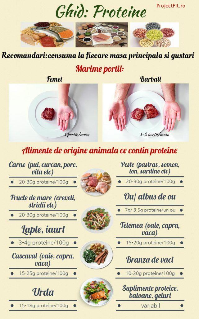 cum să slăbești mănâncă sănătos